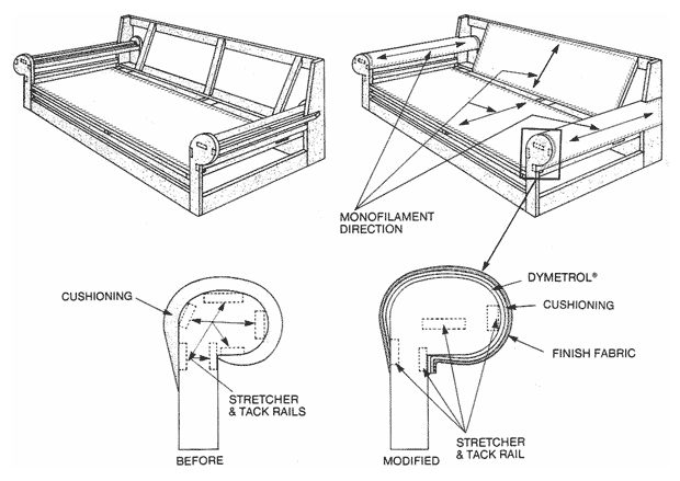 Installation Of Dymetrol 174 Into Sofa And Chair Arms