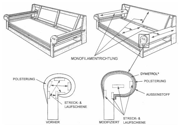 Installation Dymetrol Into Sofa und Sessel Arms